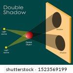 double umbra  sharp shadows.... | Shutterstock .eps vector #1523569199