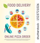 food delivery online pizza... | Shutterstock . vector #1523721026