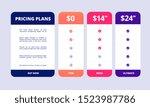 pricing table. comparison price ...