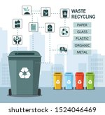 rubbish bins for recycling... | Shutterstock .eps vector #1524046469