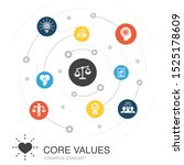 core values colored circle... | Shutterstock .eps vector #1525178609
