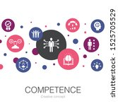 competence trendy circle... | Shutterstock .eps vector #1525705529