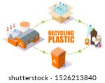 plastic recycling process... | Shutterstock .eps vector #1526213840