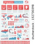 Collection of vector technology infographic elements. Flat design vector icons with various of vector infographic elements as charts, pie charts, diagrams and infographic map for data visualization. - stock vector