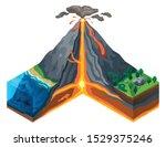 volcano structure concept... | Shutterstock .eps vector #1529375246