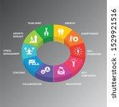 soft skills infographics vector ... | Shutterstock .eps vector #1529921516