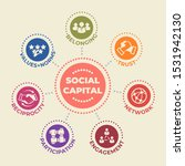 social capital concept with... | Shutterstock . vector #1531942130