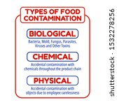 types of food contamination.... | Shutterstock .eps vector #1532278256