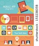 vector concept   mobile app... | Shutterstock .eps vector #153238358