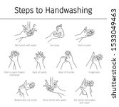 Steps To Hand Washing For...