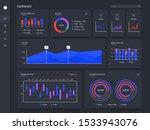 infographic dashboard. finance...