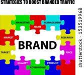 strategies to boost branded... | Shutterstock .eps vector #153519968
