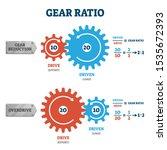 Gear Ratio Vector Illustration. ...