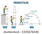 projectiles vector illustration.... | Shutterstock .eps vector #1535676440