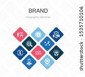 brand infographic 10 option...