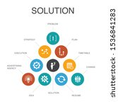 solution  infographic 10 steps...