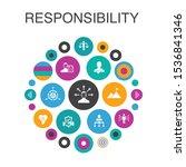 responsibility infographic...