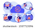 communication integration.... | Shutterstock .eps vector #1537715396