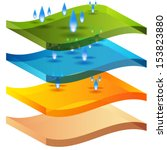 an image of a moisture barrier... | Shutterstock .eps vector #153823880
