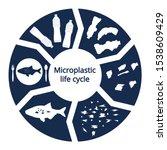 infographic of micro plastic... | Shutterstock .eps vector #1538609429