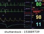 vital signs monitor | Shutterstock . vector #153889739