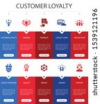 customer loyalty infographic 10 ...