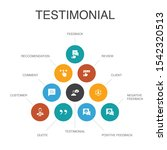 testimonial infographic 10...