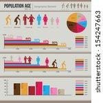human needs info graphic... | Shutterstock .eps vector #154247663