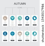 autumn infographic 10 steps ui...