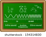 resumen,animales,audio,bebé,murciélago,junta,chico,gato,niños,diagrama,delfín,electrónica,elemento,energía,frecuencia