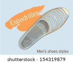 vintage espadrille on blue... | Shutterstock .eps vector #154319879