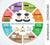 vector circle education... | Shutterstock .eps vector #154426160