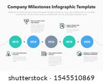 Moderm Business Infographic Fo...