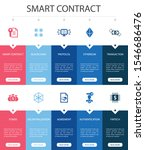 smart contract infographic 10...