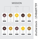 mission infographic 10 steps ui ...