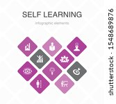 self learning infographic 10...