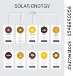 solar energy infographic 10... | Shutterstock .eps vector #1548690056