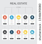 real estate infographic 10...