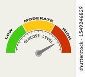 diabetes risk concept. glucose...   Shutterstock .eps vector #1549246829