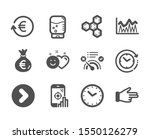 set of business icons  such as... | Shutterstock .eps vector #1550126279