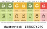 vector plastic resin codes... | Shutterstock .eps vector #1550376290