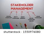 Small photo of Stakeholder Management Method text with keywords isolated on white board background. Chart or mechanism concept.