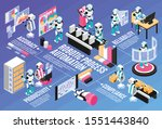 robotic process isometric... | Shutterstock .eps vector #1551443840