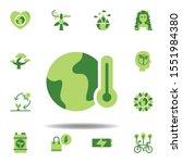 save the world  global warming...