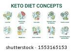 keto diet concept icons set.... | Shutterstock .eps vector #1553165153