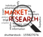 market research | Shutterstock . vector #155827076