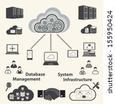 big data icons set  cloud... | Shutterstock .eps vector #155950424
