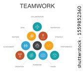 teamwork infographic 10 steps...