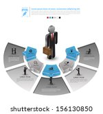 vector circle business concepts ... | Shutterstock .eps vector #156130850