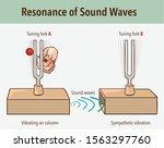 tuning fork resonance...   Shutterstock .eps vector #1563297760